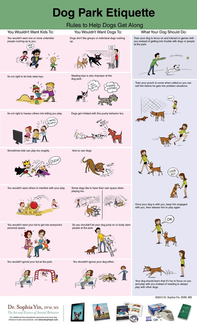 Hondenpark etiquette